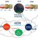 Mạng tra cứu GS1-GEPIR – thông tin mã vạch toàn cầu